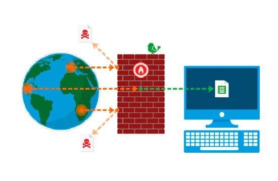 Resultado de imagen de el cortafuegos controla las conexiones de la red local con internet