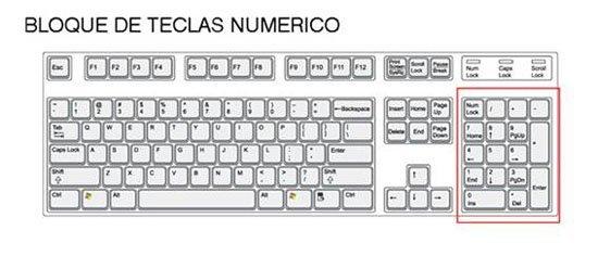 tipos-de-teclado- (6)