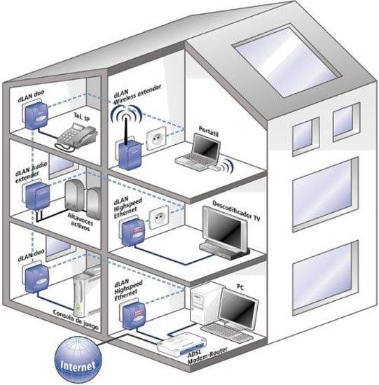 tipos-conexion-internet- (12)
