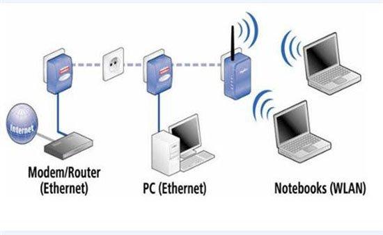 tipos-conexion-internet- (16)
