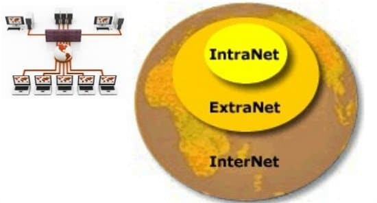 que-es-intranet- (4)