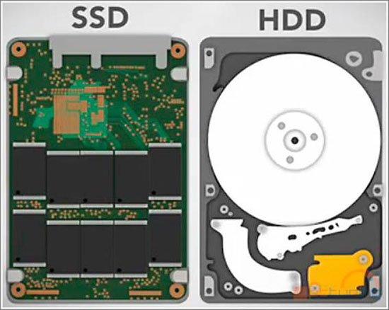 todo-sobre-discos-ssd- (20)