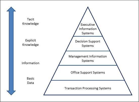 que-es-un-sistema-informatico- (11)