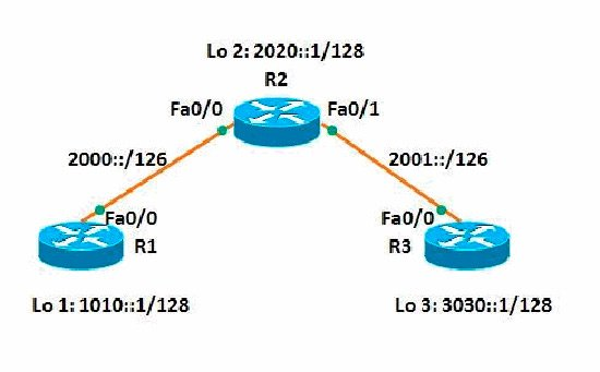 diferencias-entre-hub-switch-router- (5)