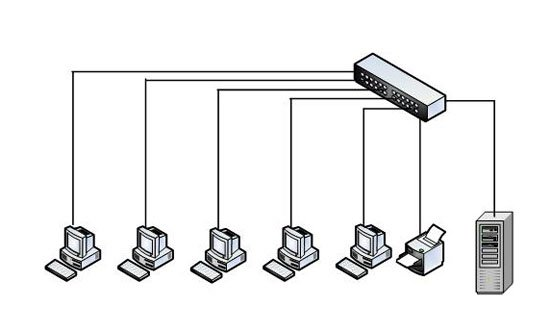 diferencias-entre-hub-switch-router- (7)