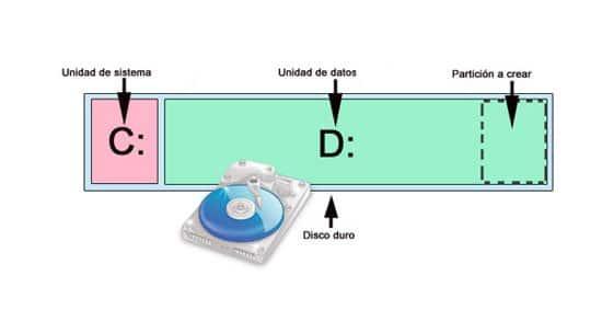 particiones-de-disco- (4)