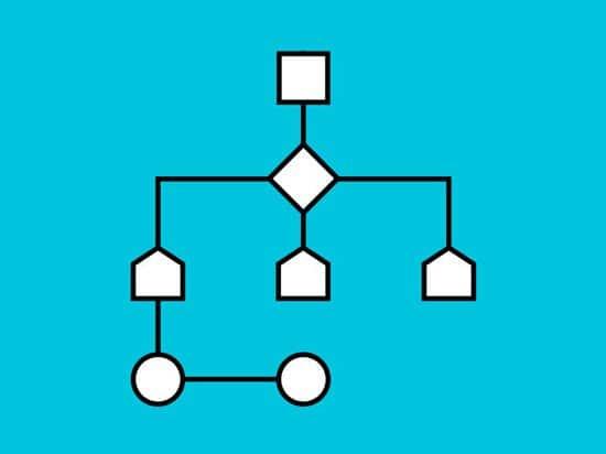 Qué es un algoritmo? Definición, características y tipos. Algoritmo  computacional - Tecnología + Informática