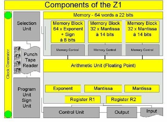 primera-computadora-personal-digital-personal- (3)