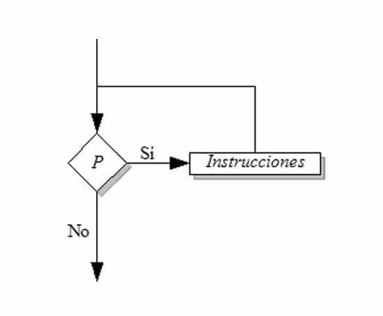 pseudocodigo-con-pseint- (5)